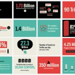 Internet_data_2010